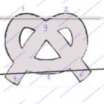 Разрежьте двумя прямолинейными разрезами крендель на рисунке на 6 частей