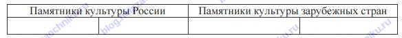 Демоверсия ВПР 6 класс история с ответами задание 8