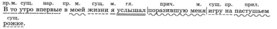 ВПР русский язык 8 класс вариант 1 задание 1_8 2018