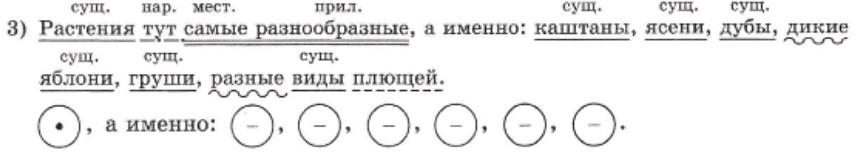 ВПР русский язык 8 класс вариант 1 задание 5 2018